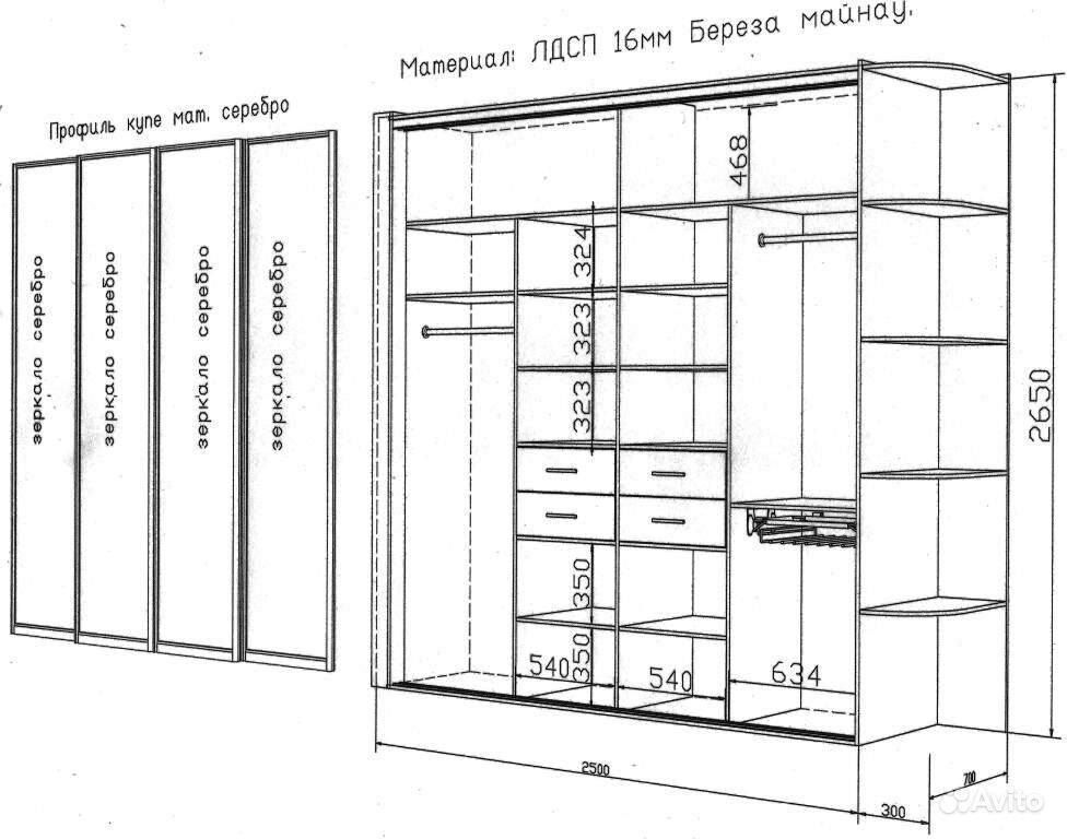 Встроенный шкаф в прихожую своими руками чертежи и схемы
