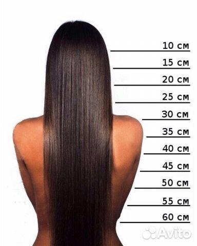 Курсы кератиновое выпрямление волос краснодар