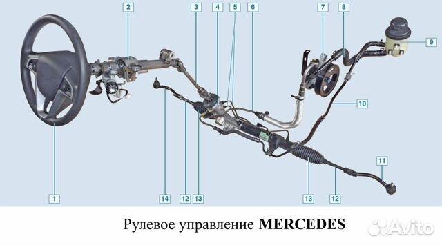 рулевое управление в мерседесе